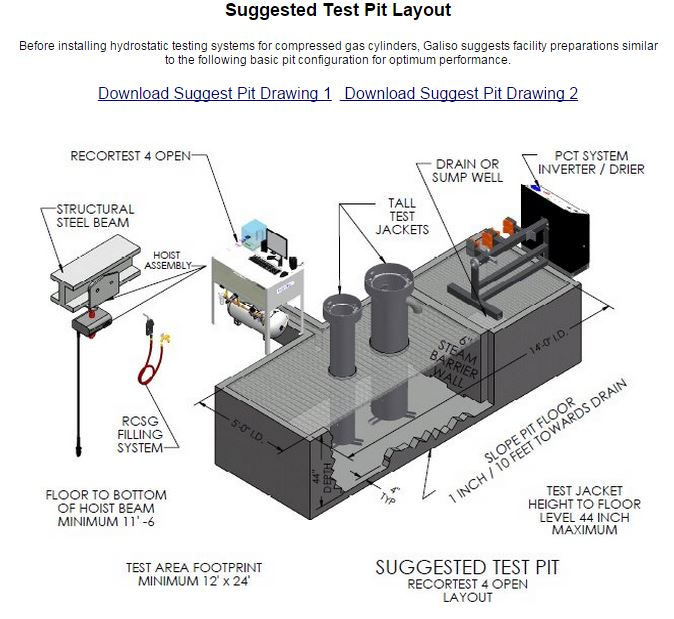 Suggested Test Pit Layout for a Hydrostatic Testing System